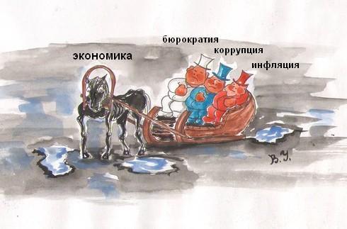 Карикатура: Русская тройка., владимир ву