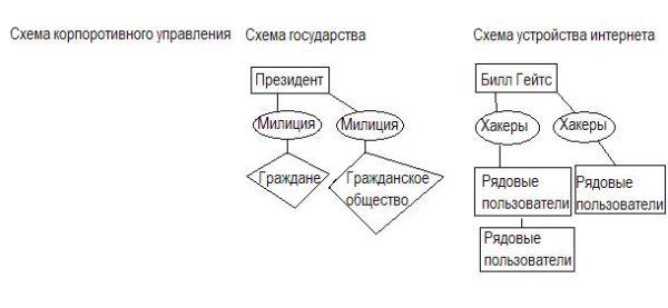 Карикатура: Cхема, Владимир Гальян
