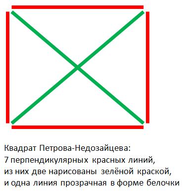 Карикатура: Квадрат Петрова-Недозайцева, ПЖ