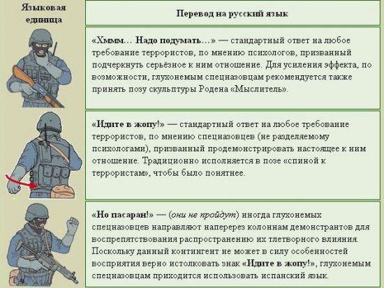 Карикатура: Язык жестов 4, Карамах