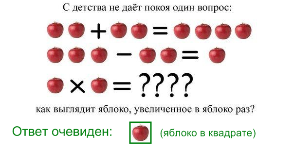 Карикатура: Яблоко в квадрате, Игла