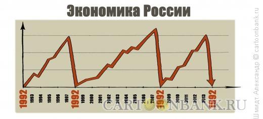 Карикатура: Экономика России, Шмидт Александр