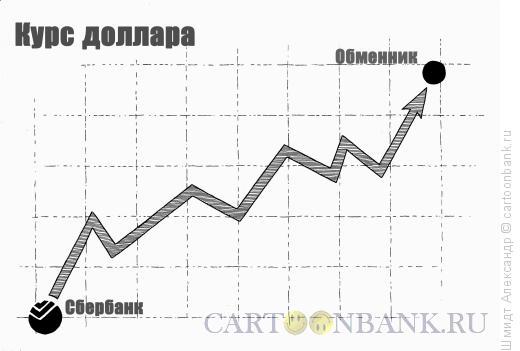 Карикатура: Курс доллара (ч/б), Шмидт Александр