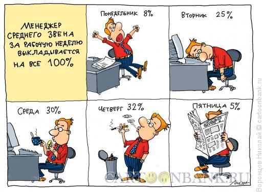 Карикатура: Менеджер, Воронцов Николай