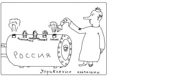 Карикатура: Клапана, Панкрат