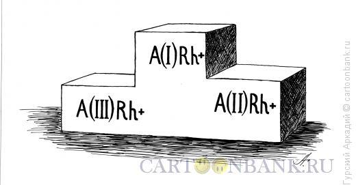 Карикатура: пьедестал почёта, Гурский Аркадий