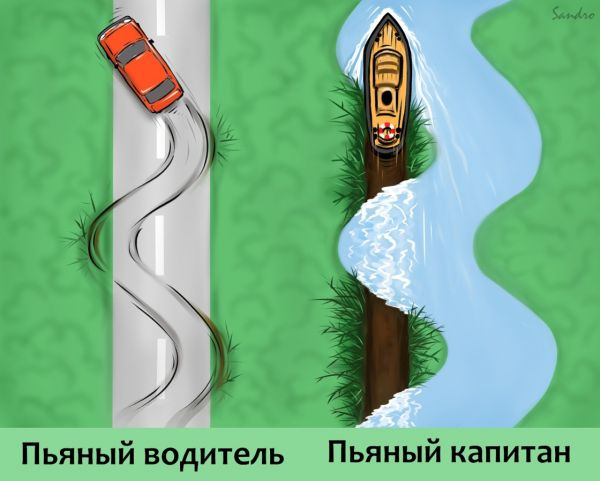 Карикатура: Наперегонки, Сандро