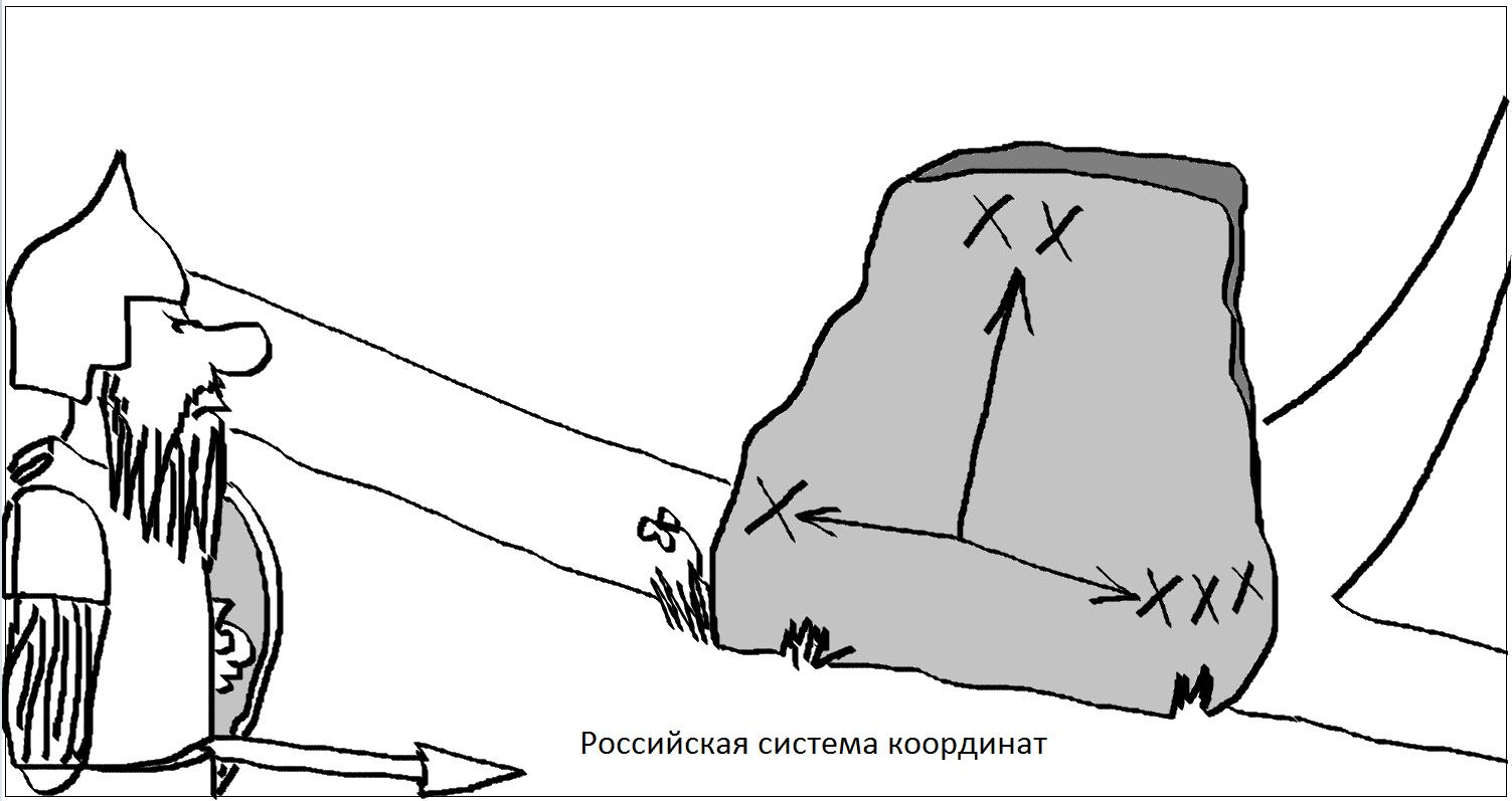 Карикатура: У нас свой путь, Панкрат