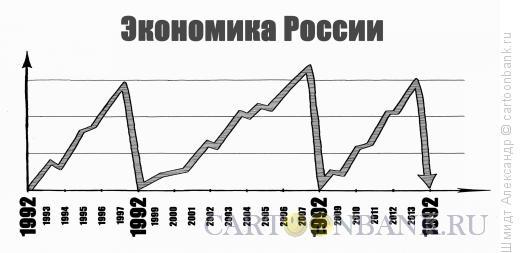Карикатура: Экономика России (ч/б), Шмидт Александр