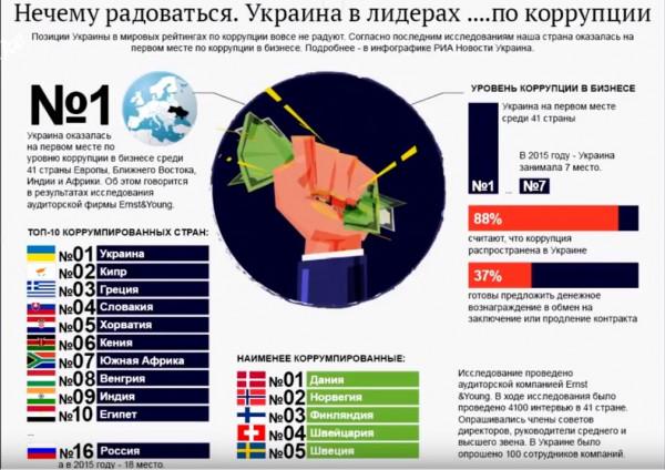 Мем: Украина вышла в лидеры! Ура!, Максим Камерер