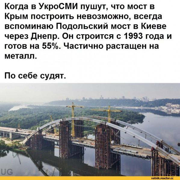 Мем: Строительство по украински., Максим Камерер