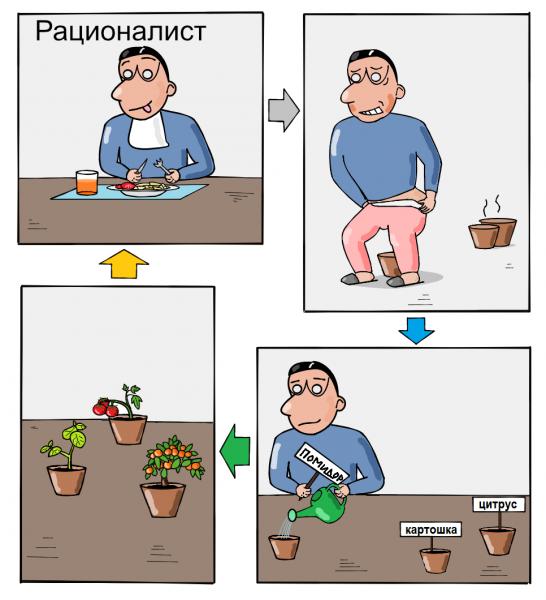 Карикатура: Рационалист, Алекс Хилый