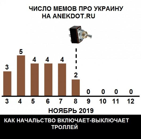 Мем: живые или электронные - все равно управляемые игрушки, авиамоделист Гагарин