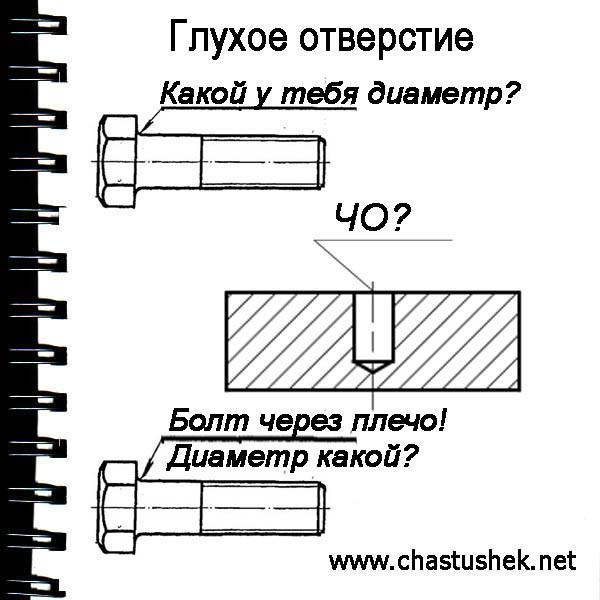 Мем: Глухое отверстие, chastushek