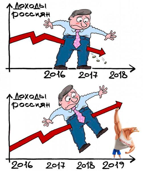 Мем: - Вот скажи мне, кто самый сильный? - ВЦИОМ - он на раз поднимает все: рейтинги, доходы, самооценку власти.., Evgeny Buratino