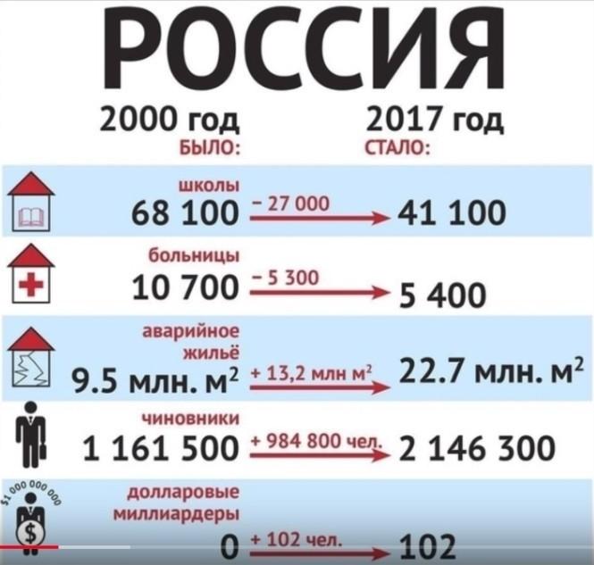 Мем: Рсстат, Сергей Пр
