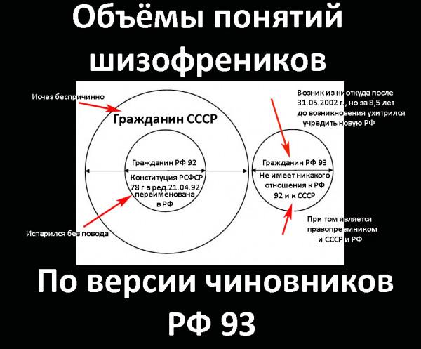 Мем: дебилы бля, Белогор