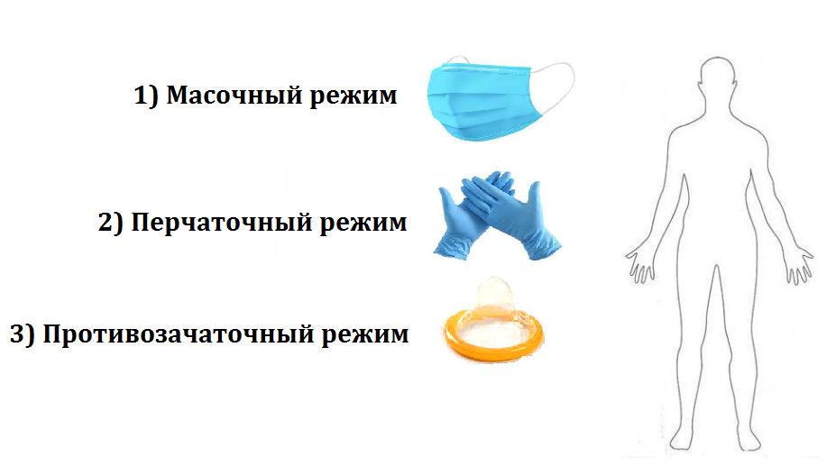 Мем: Эволюция режимов в современной России, metizzz