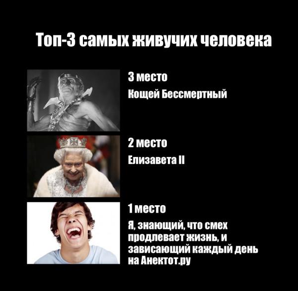 Мем: Топ-3 самых живучих человека, sorryiamfisher