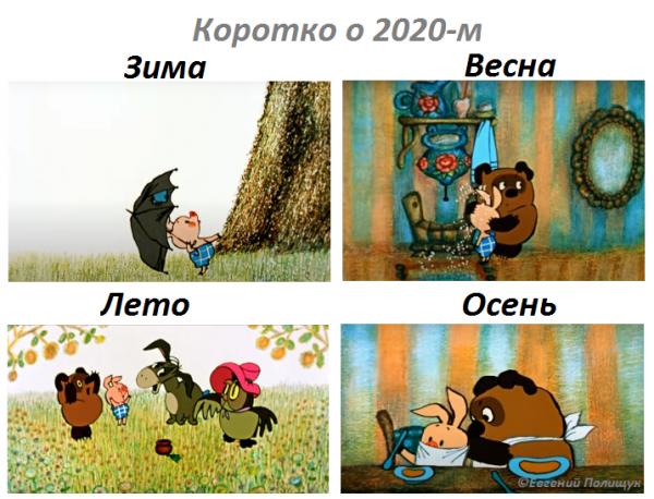 Мем: Коротко о 2020-м, JenyaPoli