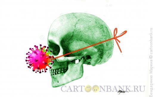 Карикатура: Коронавирус, Смерть, Бондаренко Марина