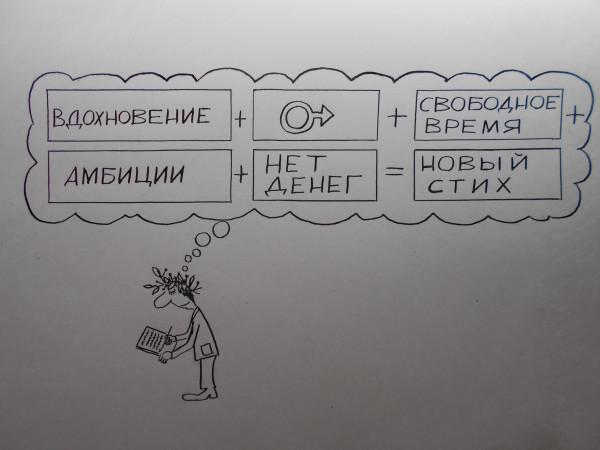 Карикатура: Поэт, петров Александр