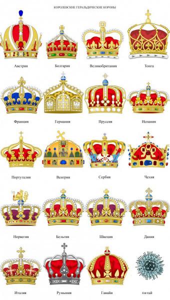 Мем: Короны различных стран мира, Gatto