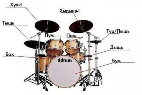 Мем: Азбука барабанщика