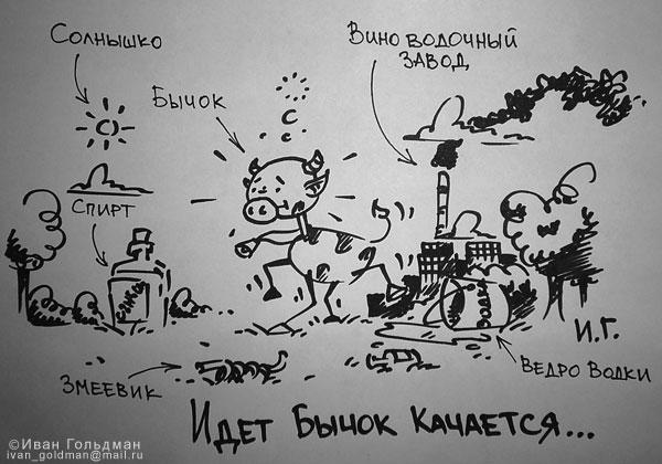 Карикатура, Иван Гольдман