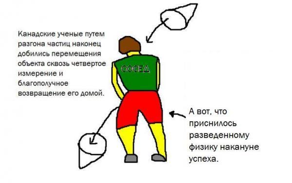 Карикатура: СОСЕД, Мишаня Знаетвсе